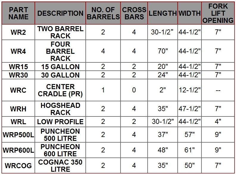 Topco, Inc. Wine Barrel Rack Specifications